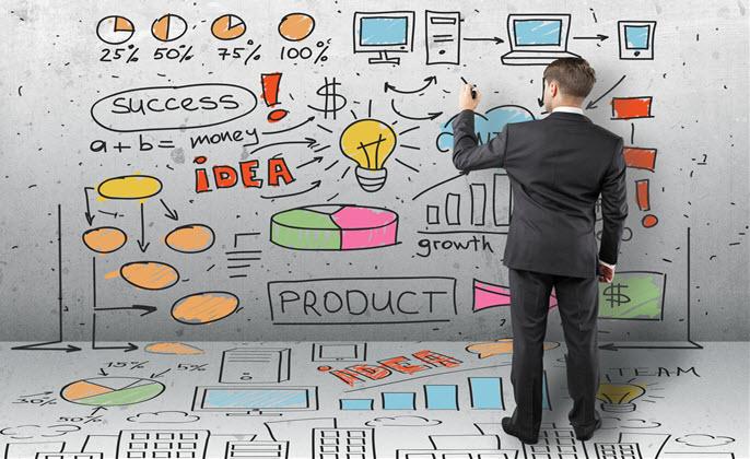 A Winning Marketing Plan For Business Success