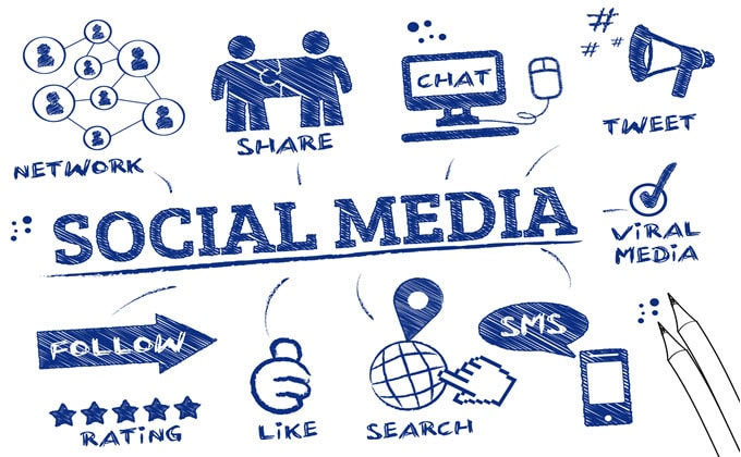 How Businesses Can Combine Social Media and Offline Marketing