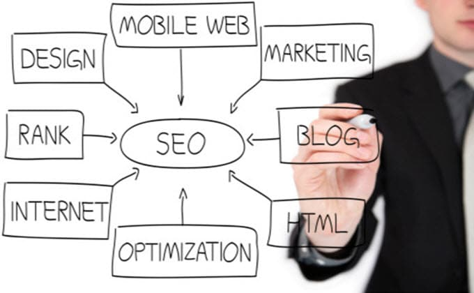 Why Small Businesses Should Leave SEO to the Pros