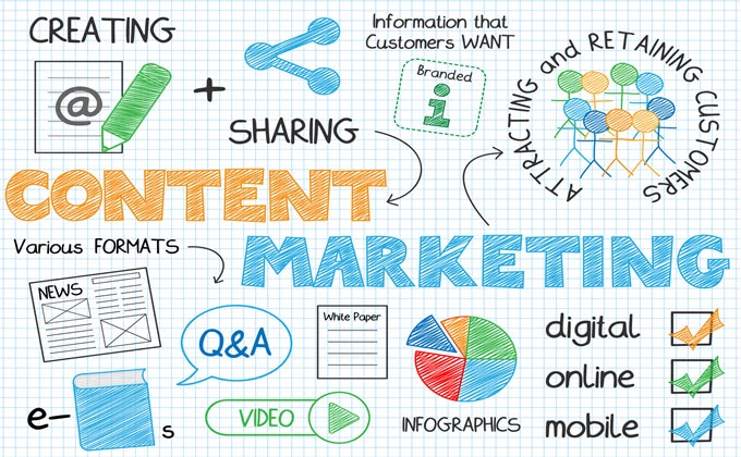 3-content-marketing-ideas-that-can-really-pay-off