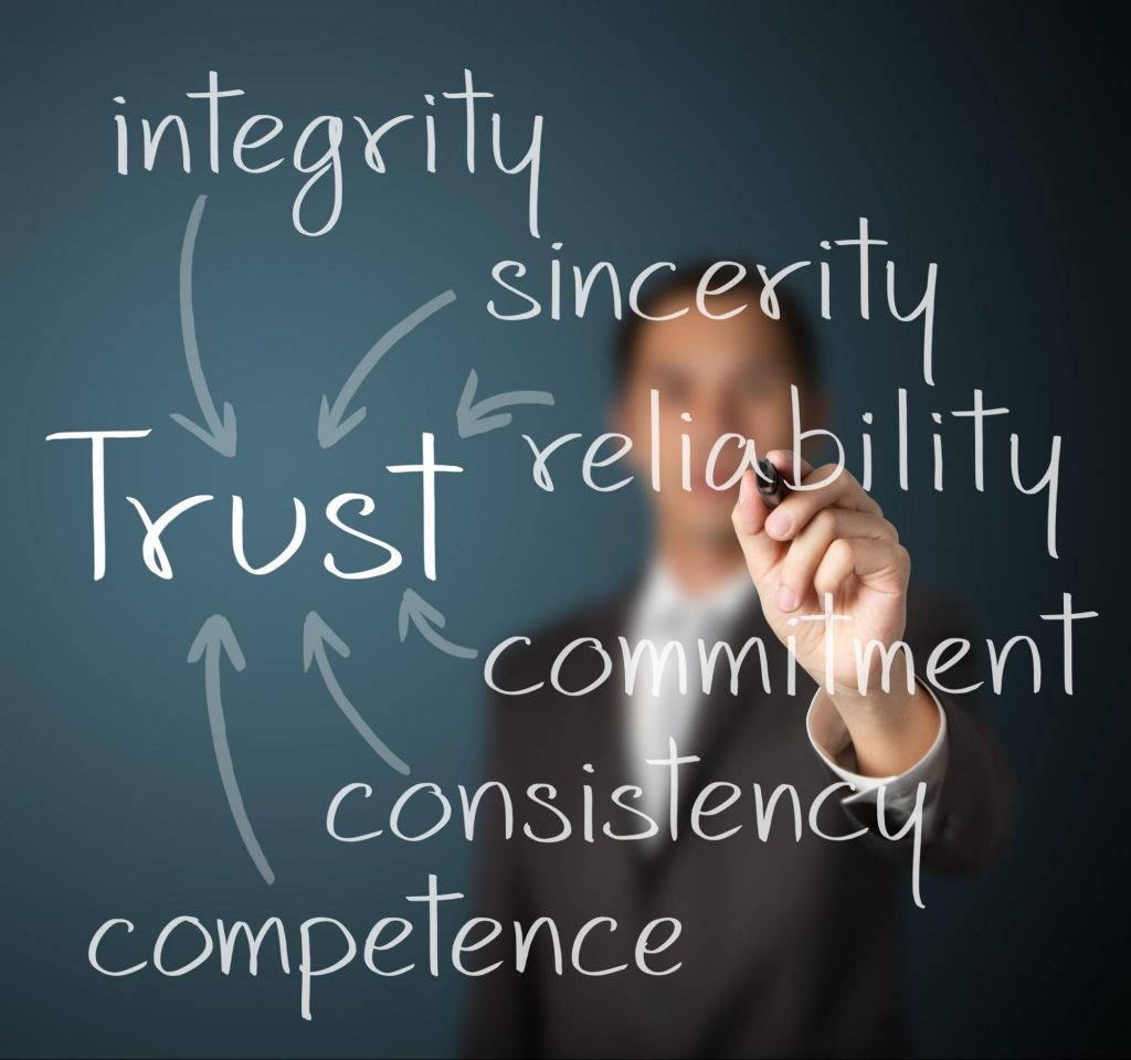 How Is Customer Trust Created?