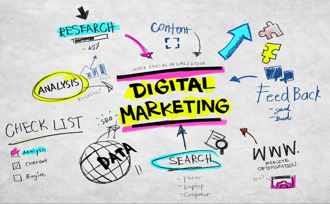 Digital Marketing Trends Leading Into 2019